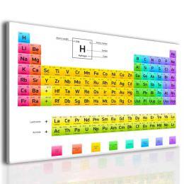 InSmile ® Obraz periodická soustava prvkù