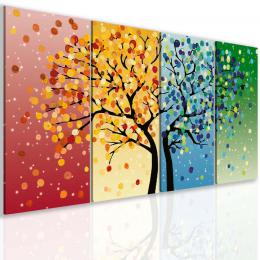 Malvis Obraz strom roèní období