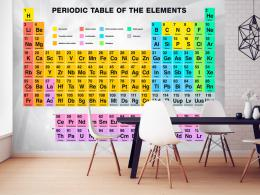 Murando DeLuxe Periodická tabulka prvkù