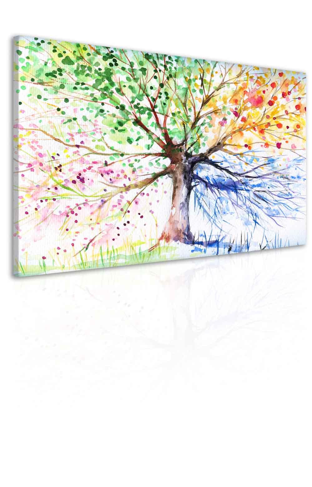 Malvis Obraz malovaný strom roèních období  - zvìtšit obrázek